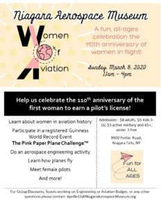 Women of Aviation 2020 @ Niagara Aerospace Museum